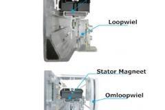 magneet-rail-doorsnede_2